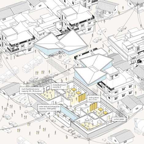 Sail of Dreams – Modularized Educational Facilities // Nancy Wang